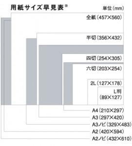 size_figure